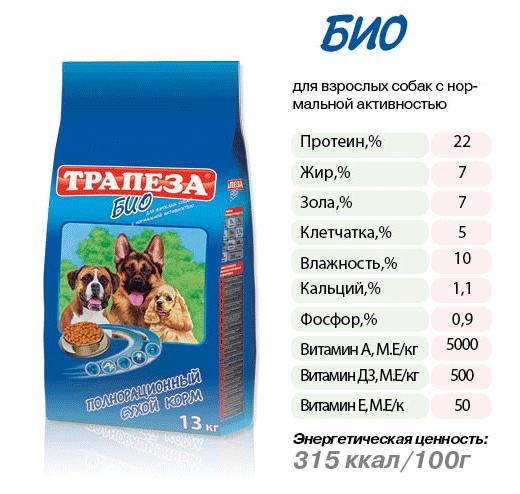 Корм Роял Канин для кошек - ветеринарная диета